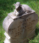An infant's grave in Cades Cove.